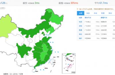 Megalayer香港VPS全网速度测试