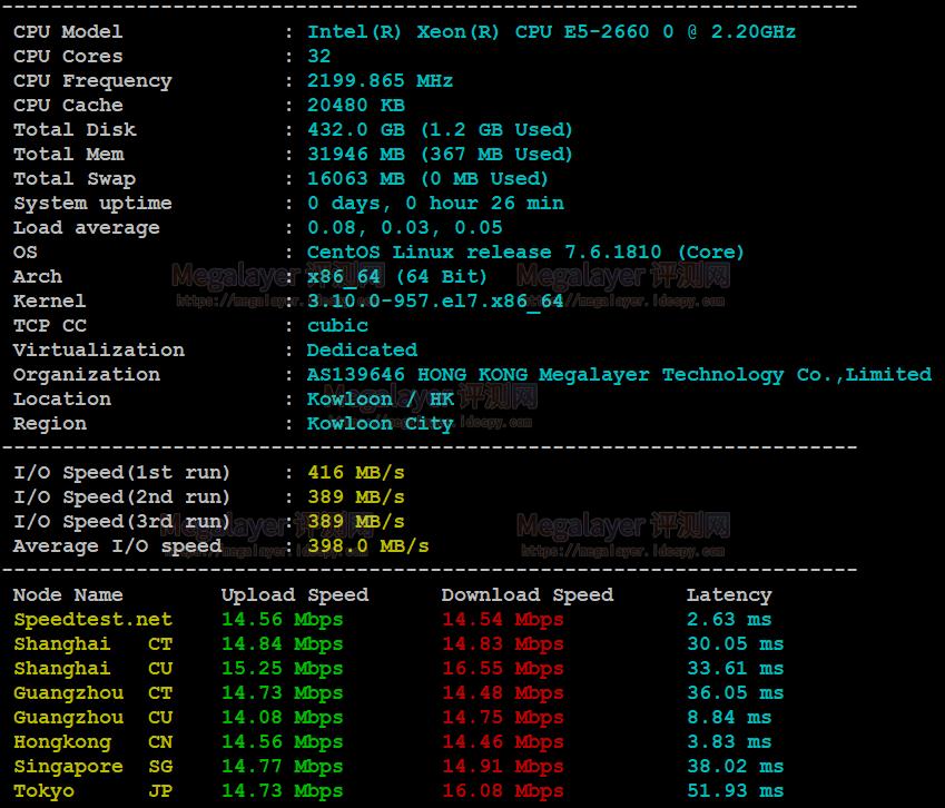 服务器基本性能评测结果