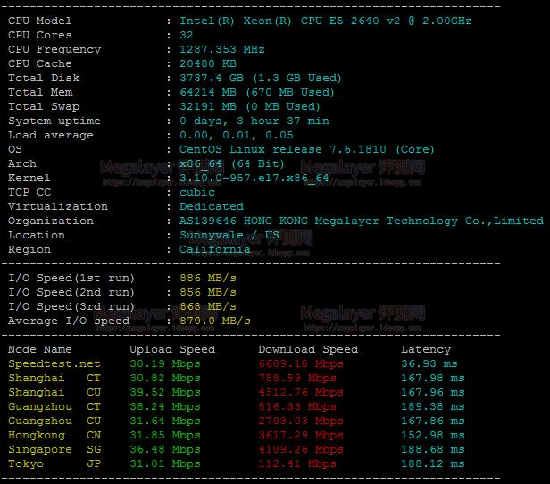 Megalayer美国母鸡服务器2*E5-2640V2方案基本性能评测