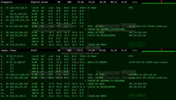 Megalayer新加坡机房国际带宽线路评测