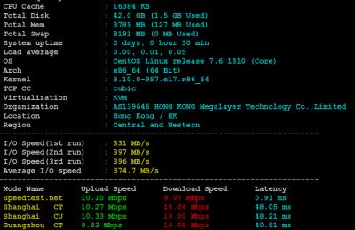 Megalayer菲律宾VPS主机CPU和I/O读写测试